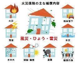 台風の自然災害による屋根の破損は【火災保険】が適応されます