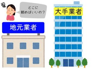 屋根リフォーム:どこに頼めばいいの?!;;(∩´~`∩);; 問題を解決!!